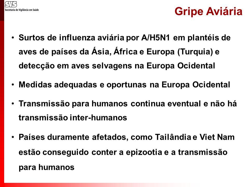 Gripe Aviária Surtos de influenza aviária por A/H5N1 em plantéis de aves de países da Ásia, África e Europa (Turquia) e detecção em aves selvagens na