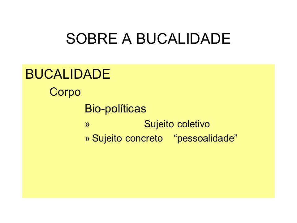 SOBRE A BUCALIDADE BUCALIDADE Corpo Bio-políticas »Sujeito coletivo »Sujeito concreto pessoalidade