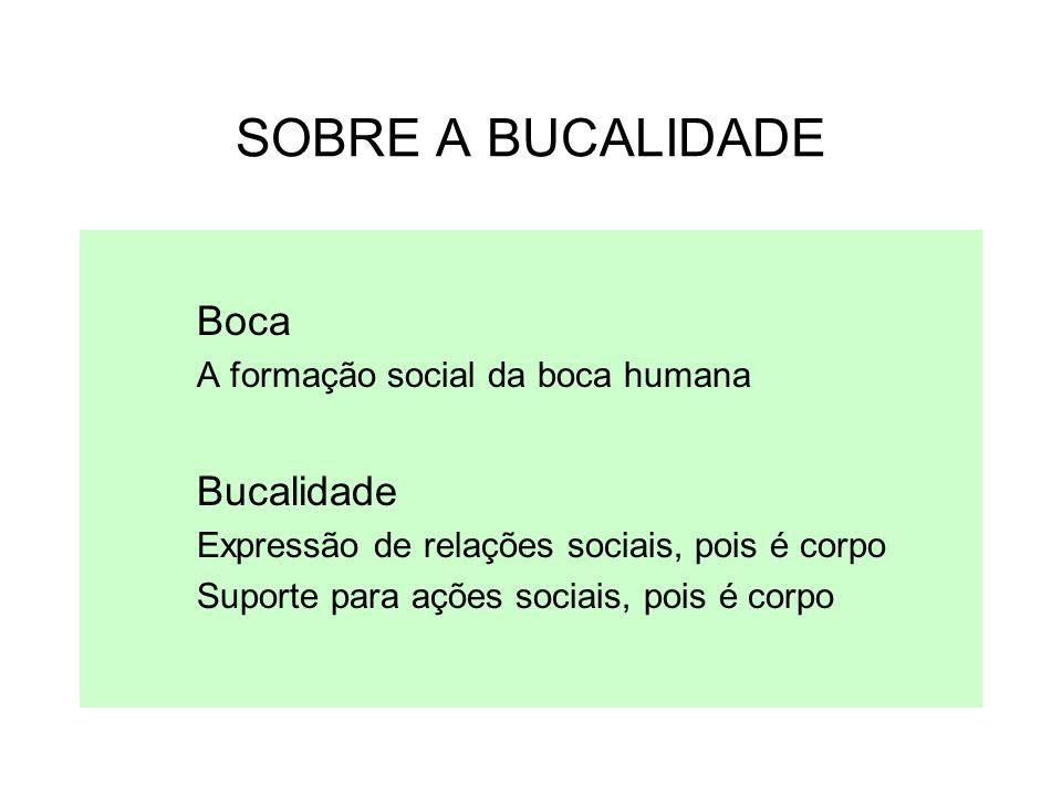 SOBRE A BUCALIDADE Boca A formação social da boca humana Bucalidade Expressão de relações sociais, pois é corpo Suporte para ações sociais, pois é cor