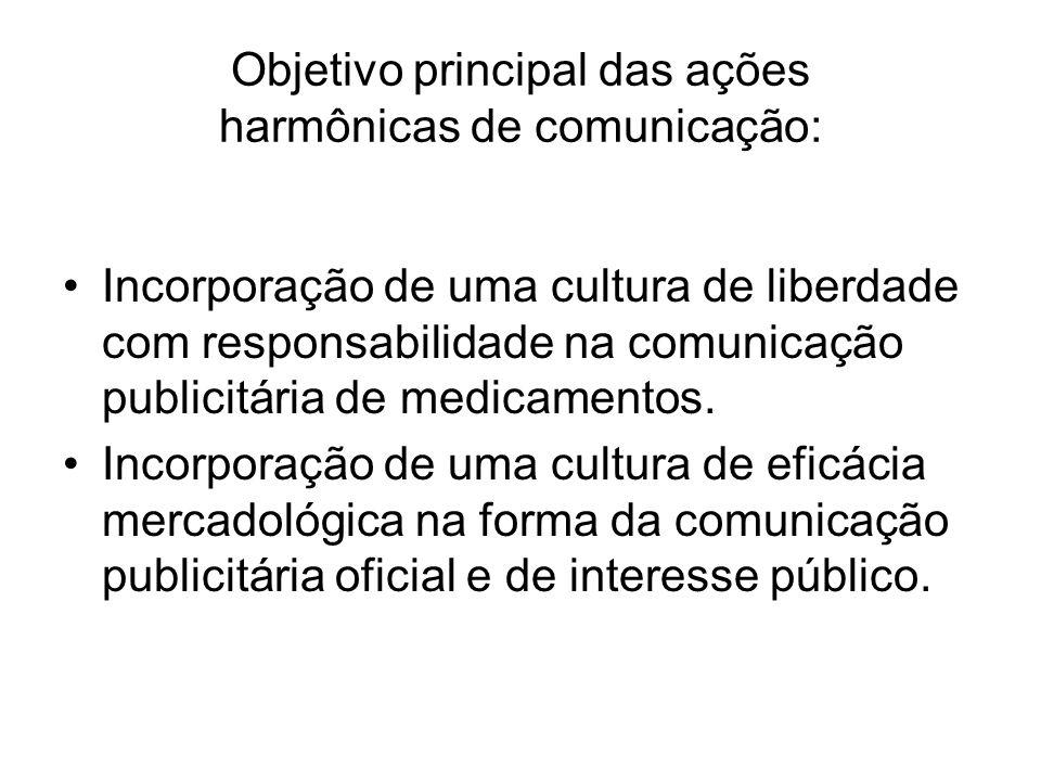 Objetivo principal das ações harmônicas de comunicação: Incorporação de uma cultura de liberdade com responsabilidade na comunicação publicitária de m