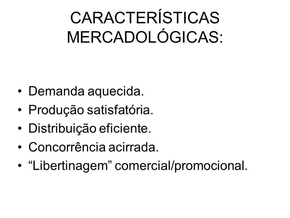 CARACTERÍSTICAS MERCADOLÓGICAS: Demanda aquecida. Produção satisfatória. Distribuição eficiente. Concorrência acirrada. Libertinagem comercial/promoci