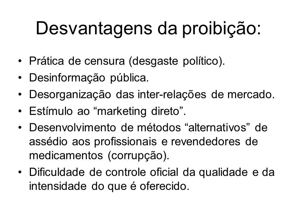 Desvantagens da proibição: Prática de censura (desgaste político). Desinformação pública. Desorganização das inter-relações de mercado. Estímulo ao ma