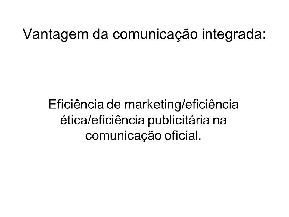 Vantagem da comunicação integrada: Eficiência de marketing/eficiência ética/eficiência publicitária na comunicação oficial.