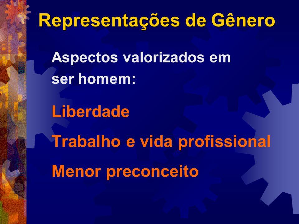Representações de Gênero Aspectos valorizados em ser homem: Liberdade Trabalho e vida profissional Menor preconceito