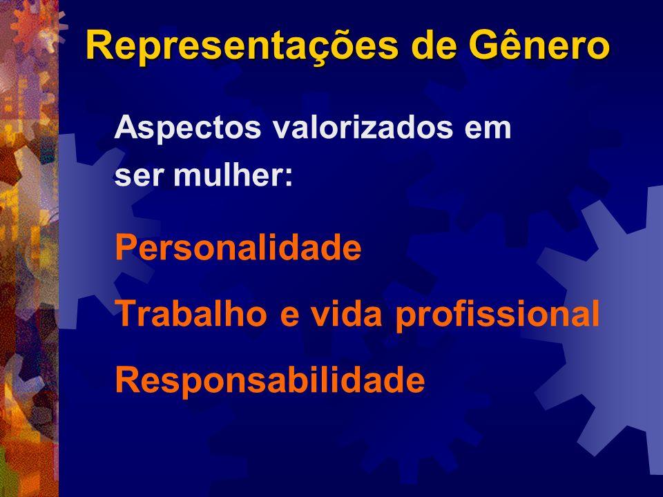 Representações de Gênero Aspectos valorizados em ser mulher: Personalidade Trabalho e vida profissional Responsabilidade