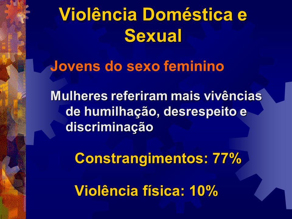 Violência Doméstica e Sexual Jovens do sexo feminino Mulheres referiram mais vivências de humilhação, desrespeito e discriminação Constrangimentos: 77