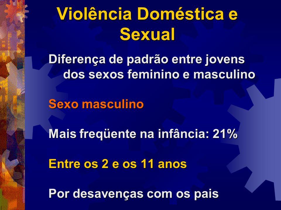 Violência Doméstica e Sexual Diferença de padrão entre jovens dos sexos feminino e masculino Sexo masculino Mais freqüente na infância: 21% Entre os 2