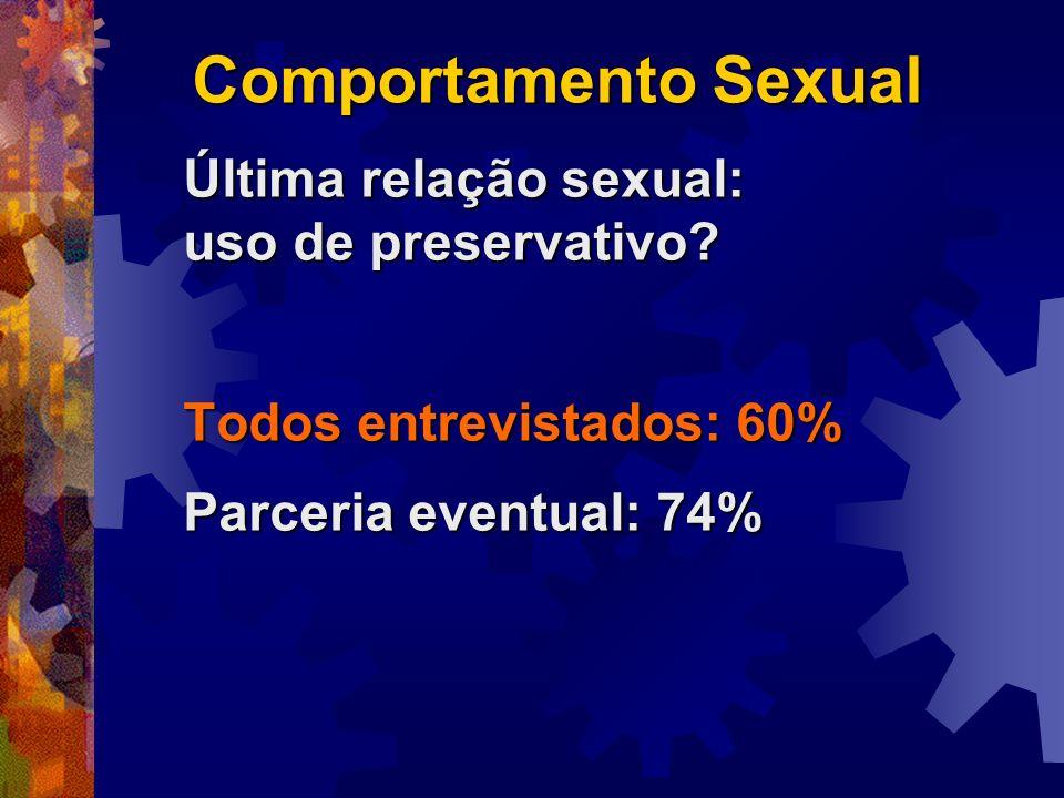 Comportamento Sexual Última relação sexual: uso de preservativo? Todos entrevistados: 60% Parceria eventual: 74%