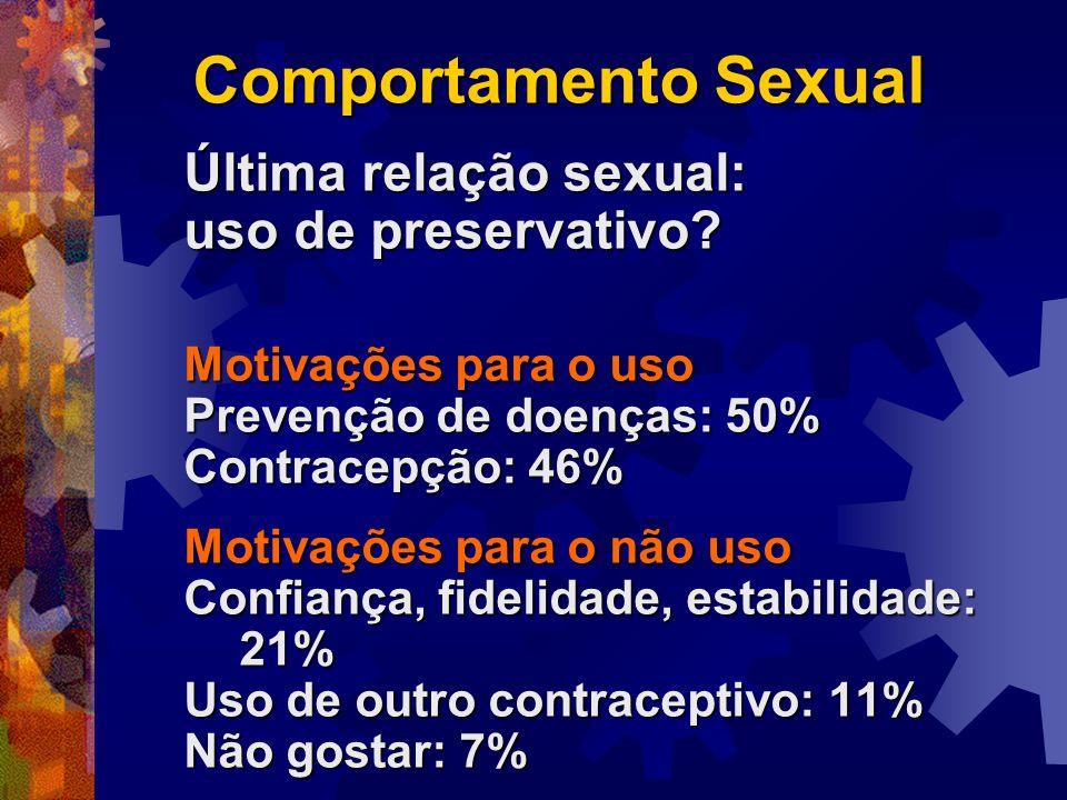 Última relação sexual: uso de preservativo? Motivações para o uso Prevenção de doenças: 50% Contracepção: 46% Motivações para o não uso Confiança, fid