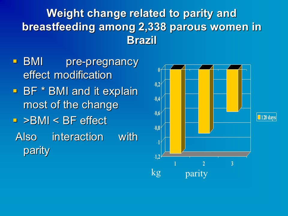 Weight change related to parity and breastfeeding among 2,338 parous women in Brazil BMI pre-pregnancy effect modification BMI pre-pregnancy effect mo