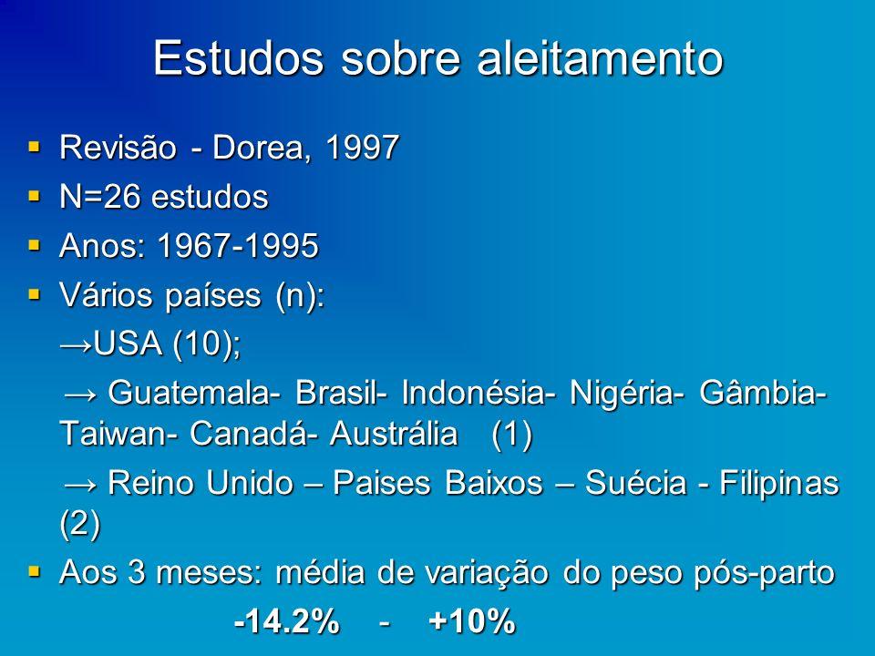 Estudos sobre aleitamento Revisão - Dorea, 1997 Revisão - Dorea, 1997 N=26 estudos N=26 estudos Anos: 1967-1995 Anos: 1967-1995 Vários países (n): Vár