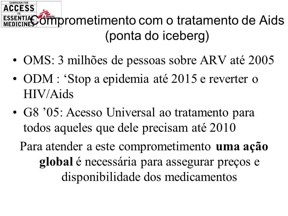 Comprometimento com o tratamento de Aids (ponta do iceberg) OMS: 3 milhões de pessoas sobre ARV até 2005 ODM : Stop a epidemia até 2015 e reverter o H