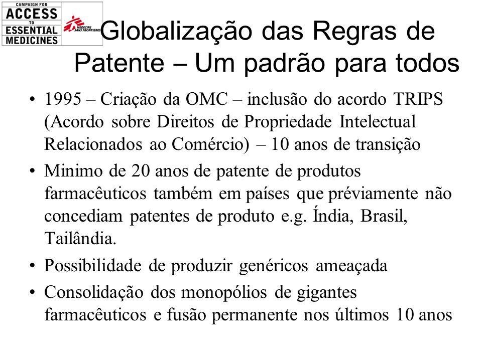 Globalização das Regras de Patente – Um padrão para todos 1995 – Criação da OMC – inclusão do acordo TRIPS (Acordo sobre Direitos de Propriedade Intelectual Relacionados ao Comércio) – 10 anos de transição Minimo de 20 anos de patente de produtos farmacêuticos também em países que préviamente não concediam patentes de produto e.g.