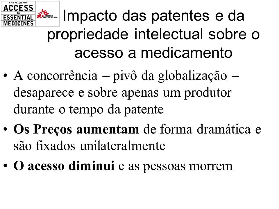 Impacto das patentes e da propriedade intelectual sobre o acesso a medicamento A concorrência – pivô da globalização – desaparece e sobre apenas um produtor durante o tempo da patente Os Preços aumentam de forma dramática e são fixados unilateralmente O acesso diminui e as pessoas morrem