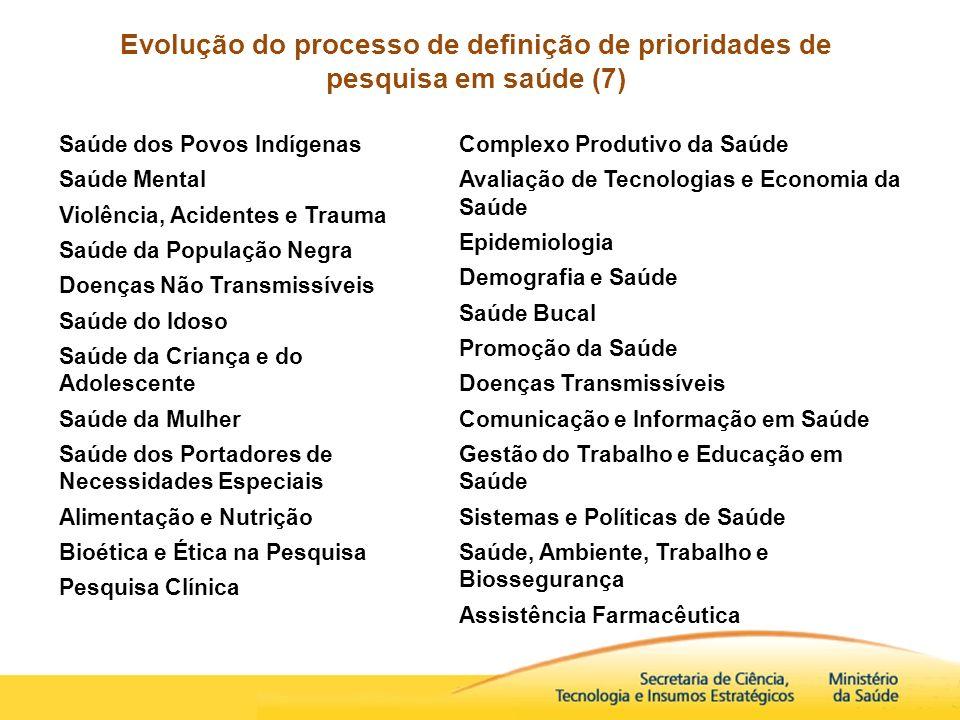 Evolução do processo de definição de prioridades de pesquisa em saúde (7) Saúde dos Povos Indígenas Saúde Mental Violência, Acidentes e Trauma Saúde d