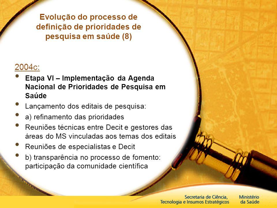 Evolução do processo de definição de prioridades de pesquisa em saúde (8) 2004c: Etapa VI – Implementação da Agenda Nacional de Prioridades de Pesquis