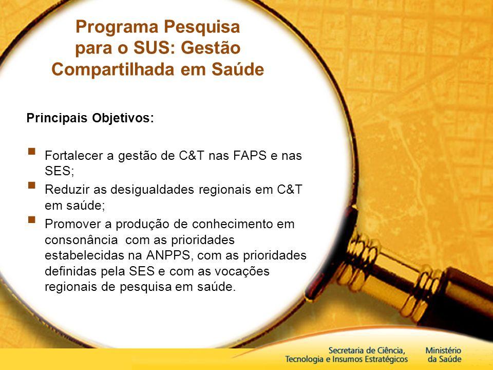 Programa Pesquisa para o SUS: Gestão Compartilhada em Saúde Principais Objetivos: Fortalecer a gestão de C&T nas FAPS e nas SES; Reduzir as desigualda