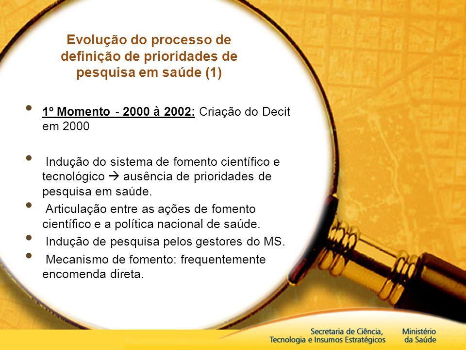Evolução do processo de definição de prioridades de pesquisa em saúde (1) 1º Momento - 2000 à 2002: Criação do Decit em 2000 Indução do sistema de fom