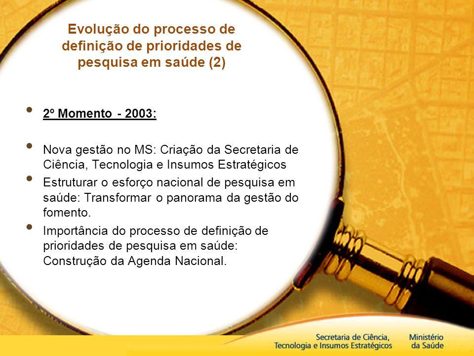 Evolução do processo de definição de prioridades de pesquisa em saúde (2) 2º Momento - 2003: Nova gestão no MS: Criação da Secretaria de Ciência, Tecn