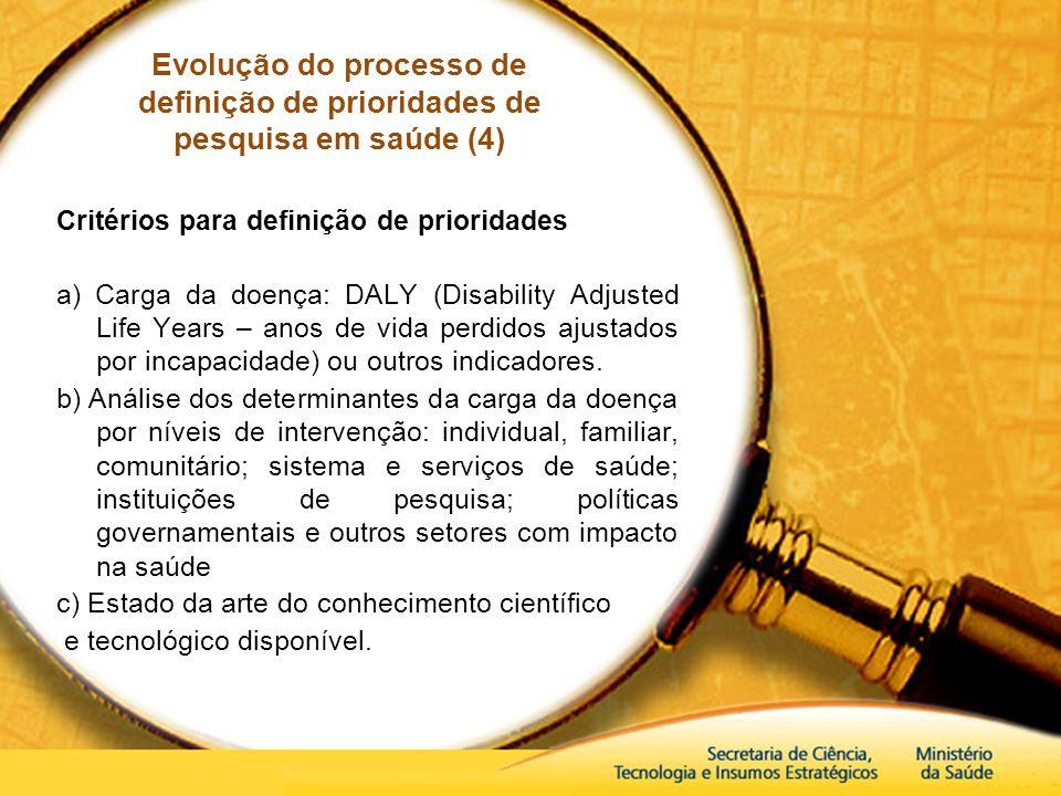 Evolução do processo de definição de prioridades de pesquisa em saúde (4) Critérios para definição de prioridades a) Carga da doença: DALY (Disability