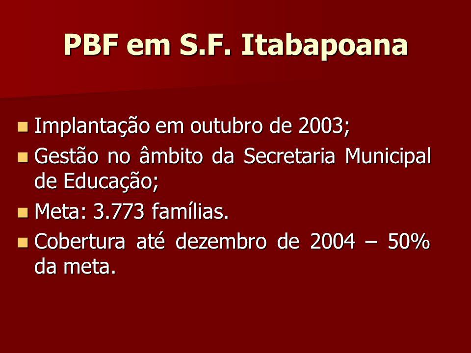 PBF em S.F. Itabapoana Implantação em outubro de 2003; Implantação em outubro de 2003; Gestão no âmbito da Secretaria Municipal de Educação; Gestão no