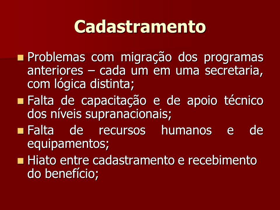 Cadastramento Problemas com migração dos programas anteriores – cada um em uma secretaria, com lógica distinta; Problemas com migração dos programas a