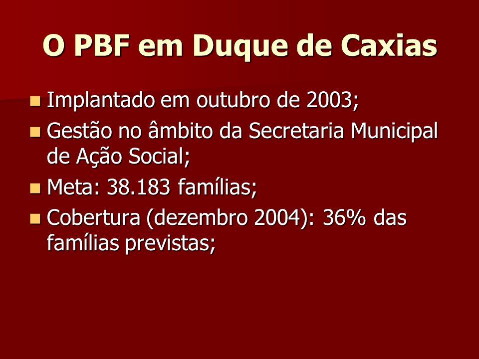 O PBF em Duque de Caxias Implantado em outubro de 2003; Implantado em outubro de 2003; Gestão no âmbito da Secretaria Municipal de Ação Social; Gestão