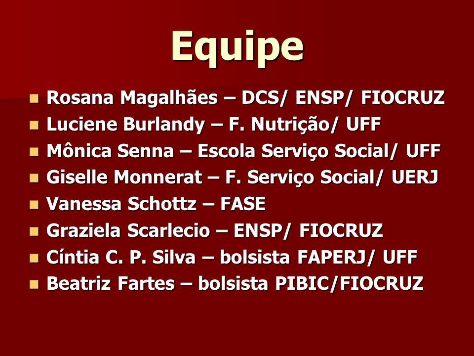 Equipe Rosana Magalhães – DCS/ ENSP/ FIOCRUZ Rosana Magalhães – DCS/ ENSP/ FIOCRUZ Luciene Burlandy – F. Nutrição/ UFF Luciene Burlandy – F. Nutrição/