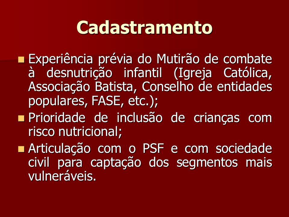Cadastramento Experiência prévia do Mutirão de combate à desnutrição infantil (Igreja Católica, Associação Batista, Conselho de entidades populares, F
