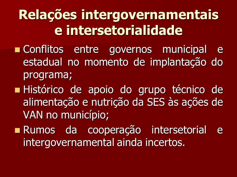 Relações intergovernamentais e intersetorialidade Conflitos entre governos municipal e estadual no momento de implantação do programa; Conflitos entre