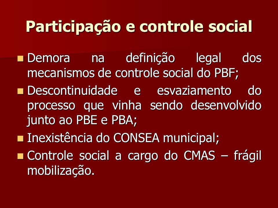 Participação e controle social Demora na definição legal dos mecanismos de controle social do PBF; Demora na definição legal dos mecanismos de control