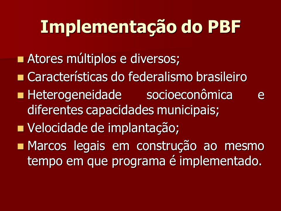 Implementação do PBF Atores múltiplos e diversos; Atores múltiplos e diversos; Características do federalismo brasileiro Características do federalism
