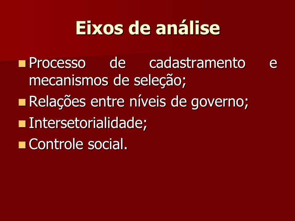 Eixos de análise Processo de cadastramento e mecanismos de seleção; Processo de cadastramento e mecanismos de seleção; Relações entre níveis de govern