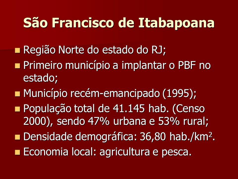 São Francisco de Itabapoana Região Norte do estado do RJ; Região Norte do estado do RJ; Primeiro município a implantar o PBF no estado; Primeiro munic