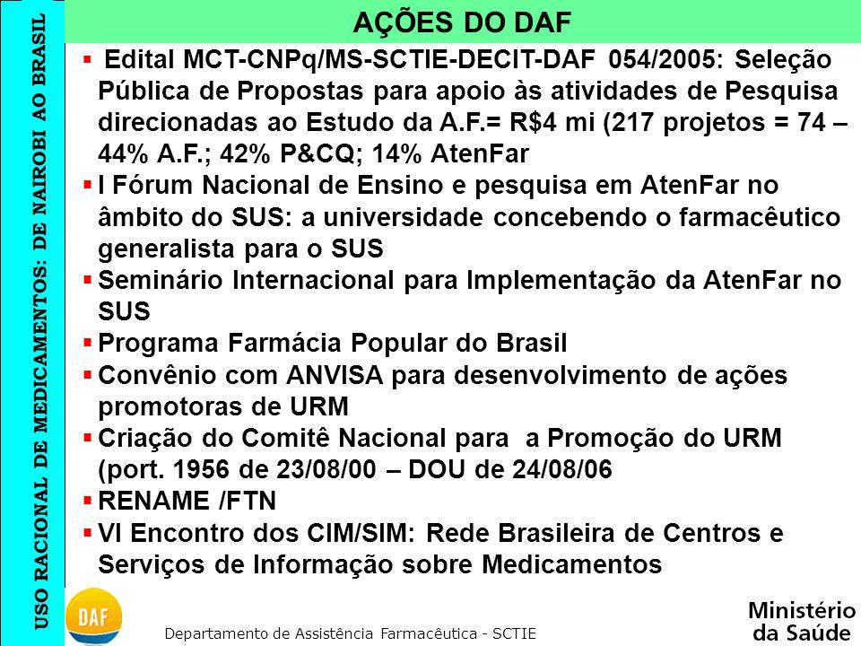 USO RACIONAL DE MEDICAMENTOS: DE NAIROBI AO BRASIL Departamento de Assistência Farmacêutica - SCTIE AÇÕES DO DAF Edital MCT-CNPq/MS-SCTIE-DECIT-DAF 05