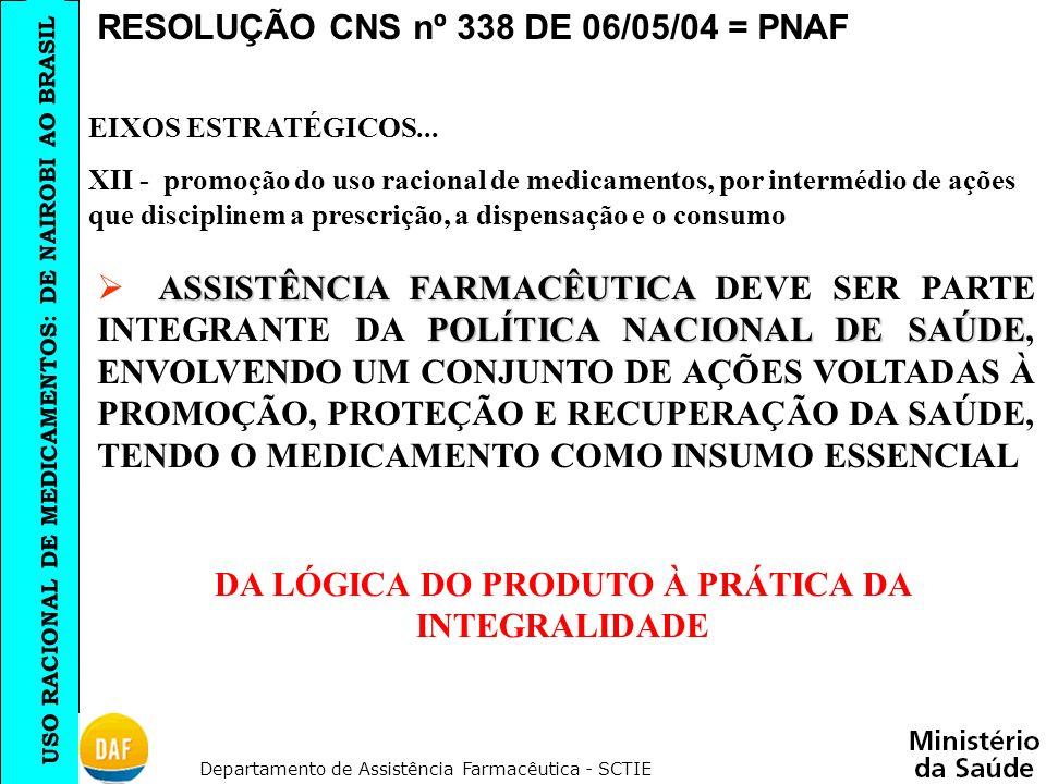 USO RACIONAL DE MEDICAMENTOS: DE NAIROBI AO BRASIL Departamento de Assistência Farmacêutica - SCTIE EIXOS ESTRATÉGICOS... XII - promoção do uso racion