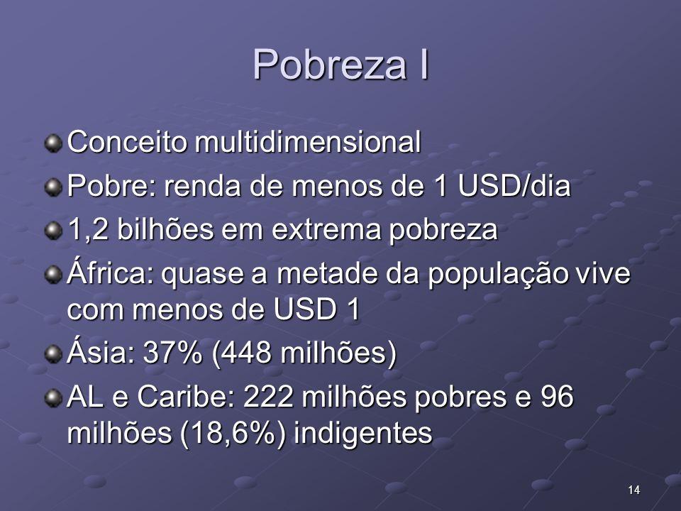 14 Pobreza I Conceito multidimensional Pobre: renda de menos de 1 USD/dia 1,2 bilhões em extrema pobreza África: quase a metade da população vive com