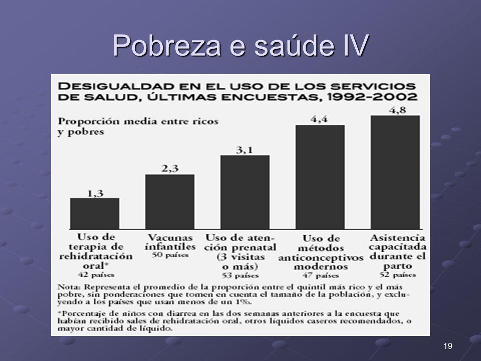 19 Pobreza e saúde IV