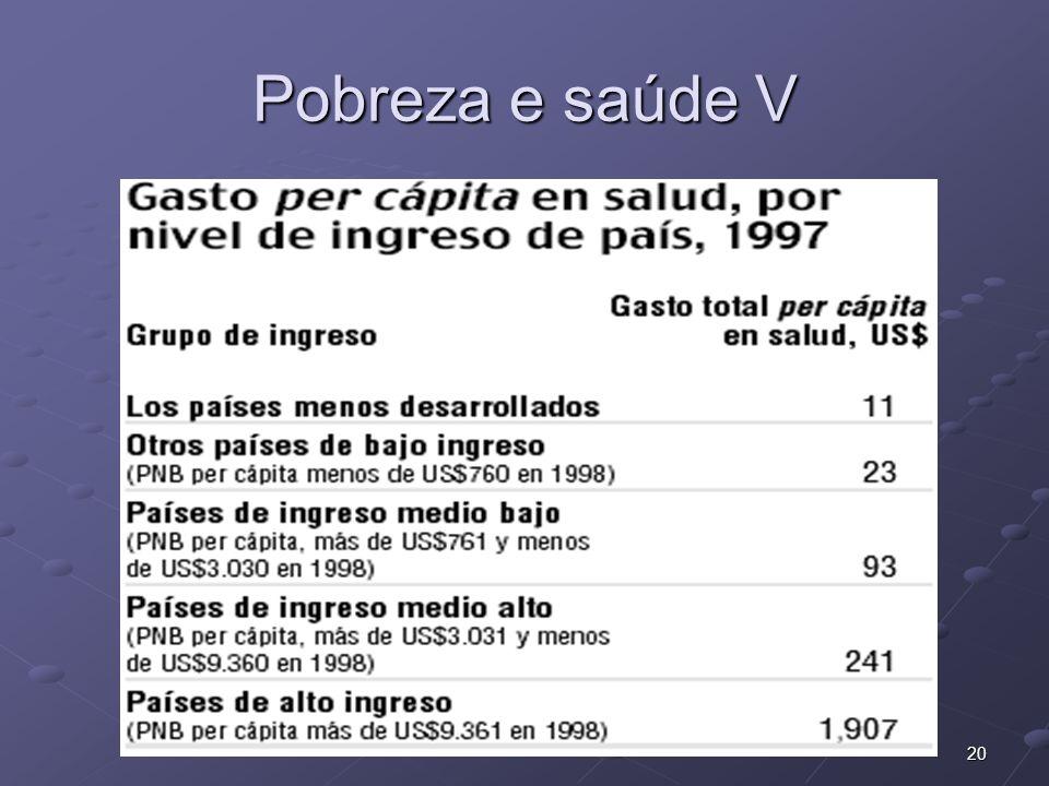 20 Pobreza e saúde V