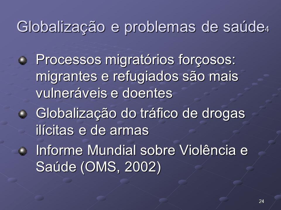 24 Globalização e problemas de saúde 4 Processos migratórios forçosos: migrantes e refugiados são mais vulneráveis e doentes Globalização do tráfico d