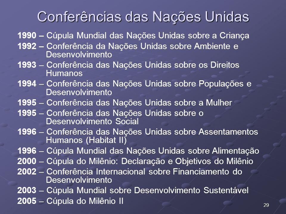 29 Conferências das Nações Unidas 1990 – Cúpula Mundial das Nações Unidas sobre a Criança 1992 – Conferência da Nações Unidas sobre Ambiente e Desenvo