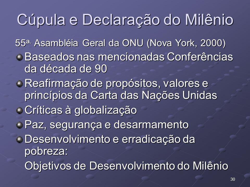 30 Cúpula e Declaração do Milênio 55 a. Asambléia Geral da ONU (Nova York, 2000) Baseados nas mencionadas Conferências da década de 90 Reafirmação de