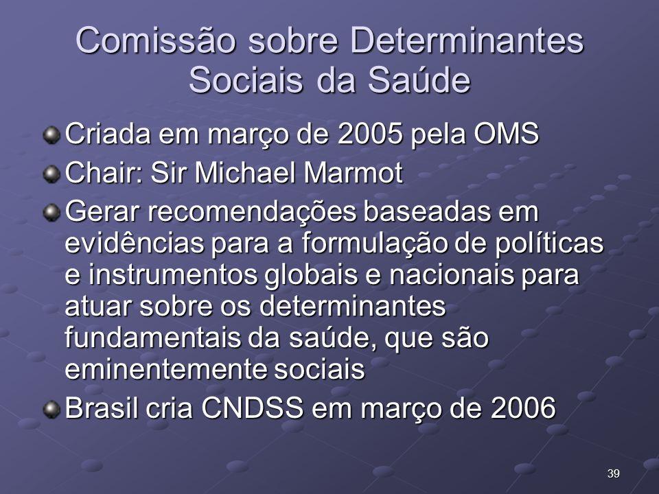 39 Comissão sobre Determinantes Sociais da Saúde Criada em março de 2005 pela OMS Chair: Sir Michael Marmot Gerar recomendações baseadas em evidências