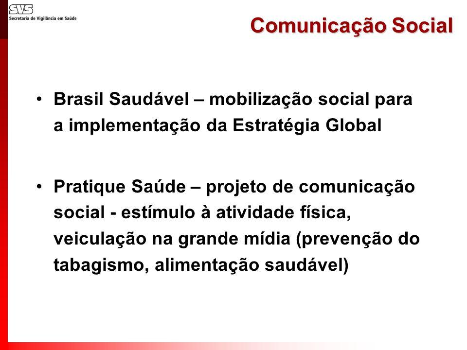 Comunicação Social Brasil Saudável – mobilização social para a implementação da Estratégia Global Pratique Saúde – projeto de comunicação social - est