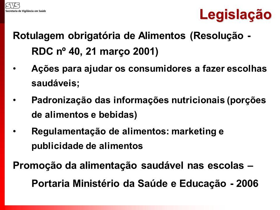 Legislação Rotulagem obrigatória de Alimentos (Resolução - RDC nº 40, 21 março 2001) Ações para ajudar os consumidores a fazer escolhas saudáveis; Pad