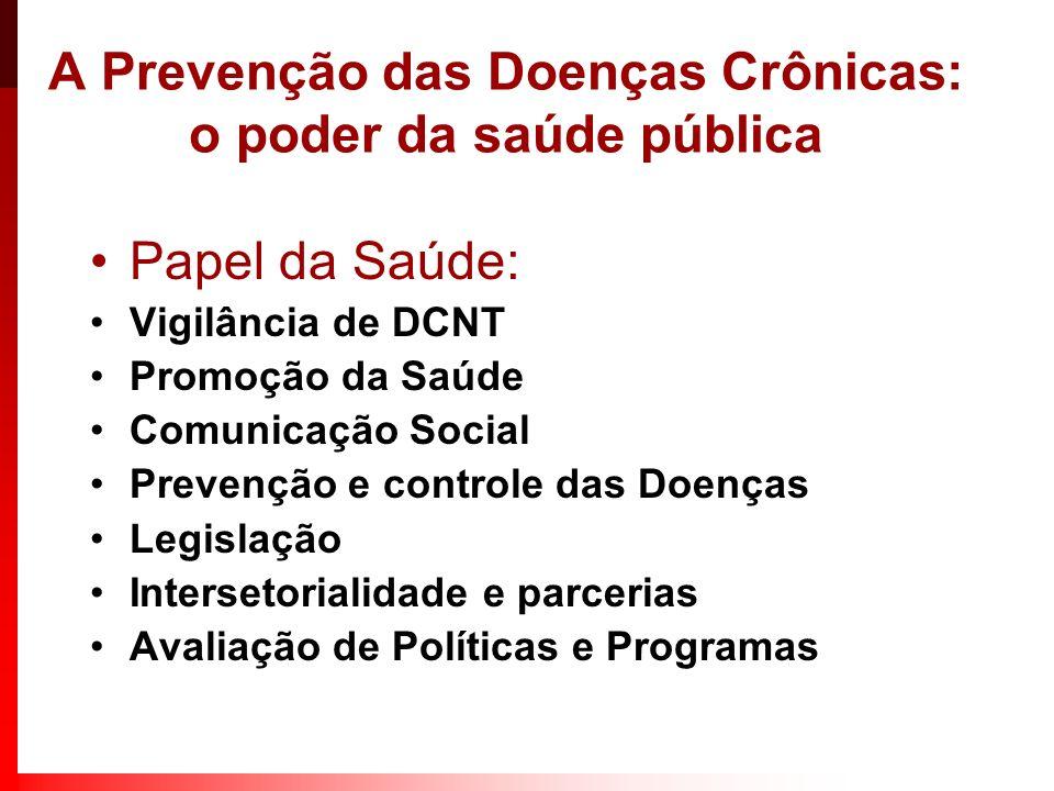 A Prevenção das Doenças Crônicas: o poder da saúde pública Papel da Saúde: Vigilância de DCNT Promoção da Saúde Comunicação Social Prevenção e control