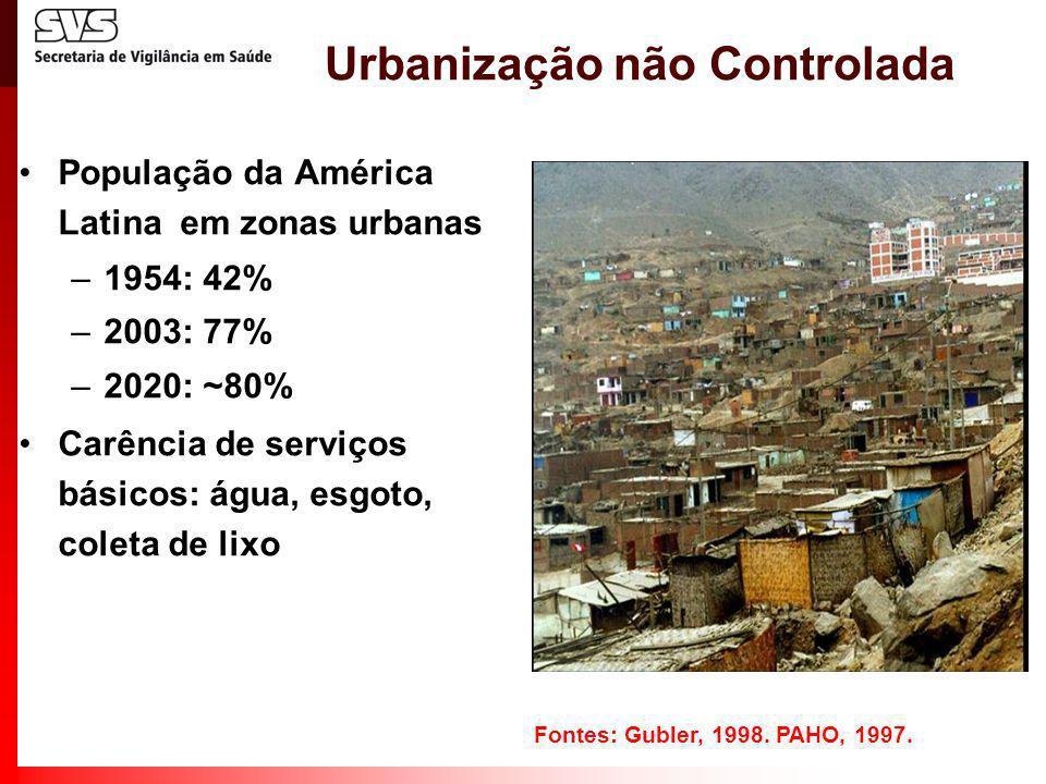 Urbanização não Controlada População da América Latina em zonas urbanas –1954: 42% –2003: 77% –2020: ~80% Carência de serviços básicos: água, esgoto,