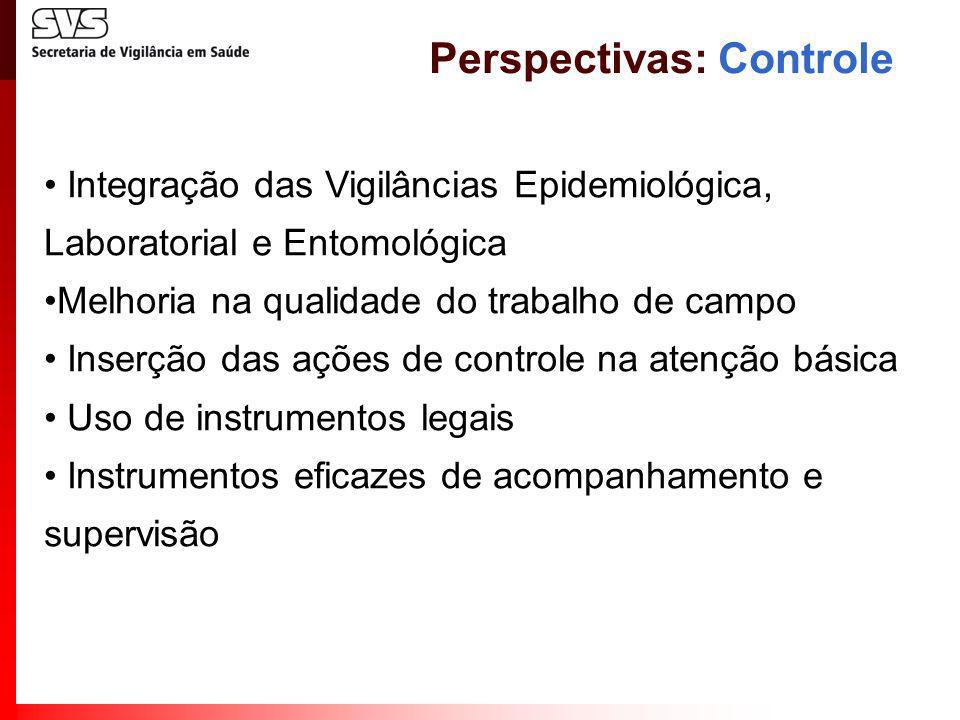 Integração das Vigilâncias Epidemiológica, Laboratorial e Entomológica Melhoria na qualidade do trabalho de campo Inserção das ações de controle na at
