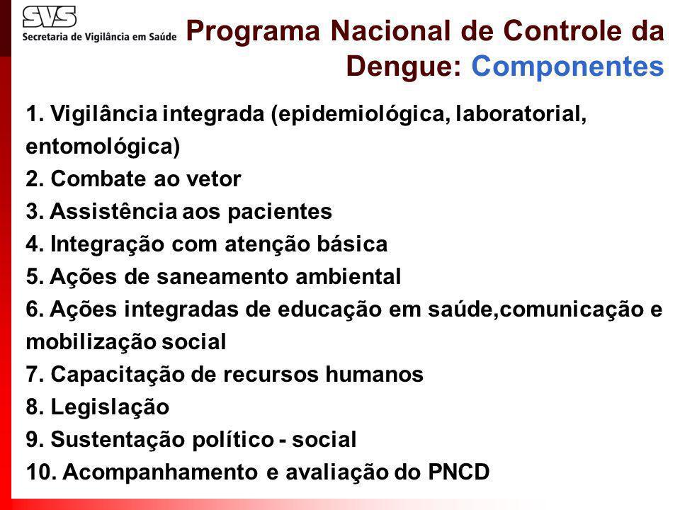 1. Vigilância integrada (epidemiológica, laboratorial, entomológica) 2. Combate ao vetor 3. Assistência aos pacientes 4. Integração com atenção básica