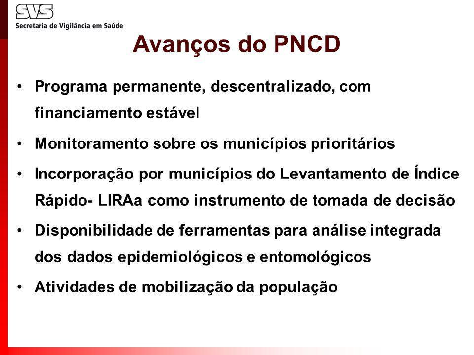 Avanços do PNCD Programa permanente, descentralizado, com financiamento estável Monitoramento sobre os municípios prioritários Incorporação por municí
